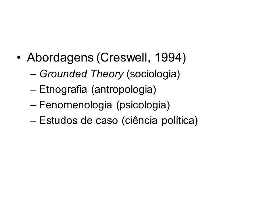 Abordagens (Creswell, 1994)