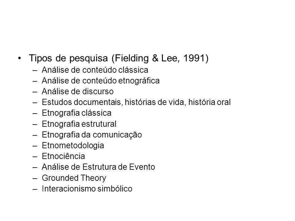 Tipos de pesquisa (Fielding & Lee, 1991)