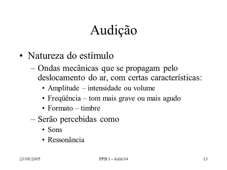 Audição Natureza do estímulo