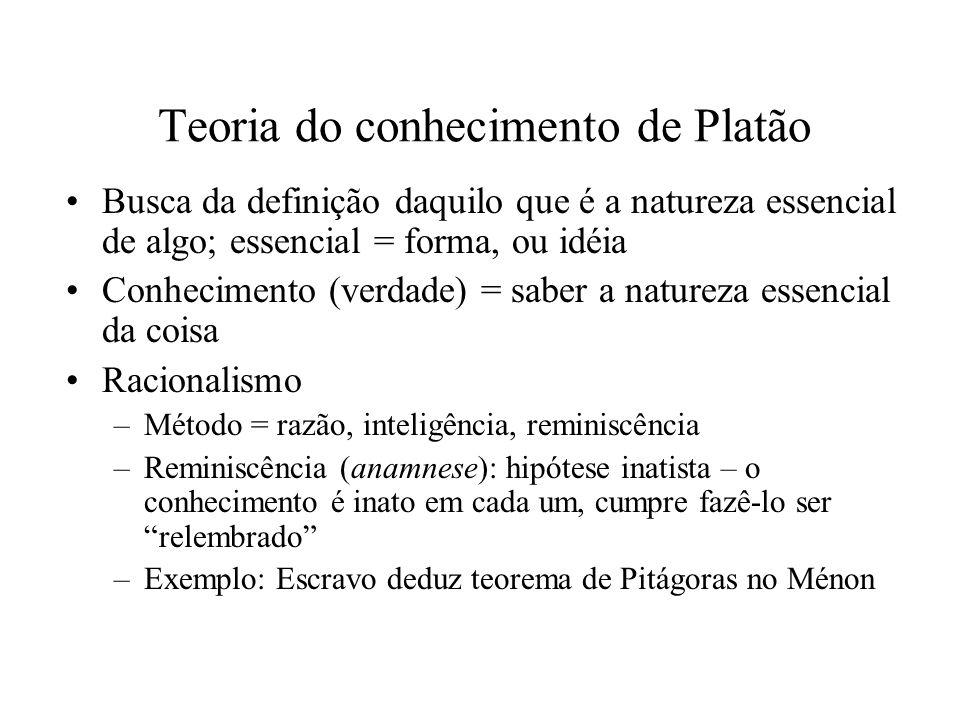 Teoria do conhecimento de Platão