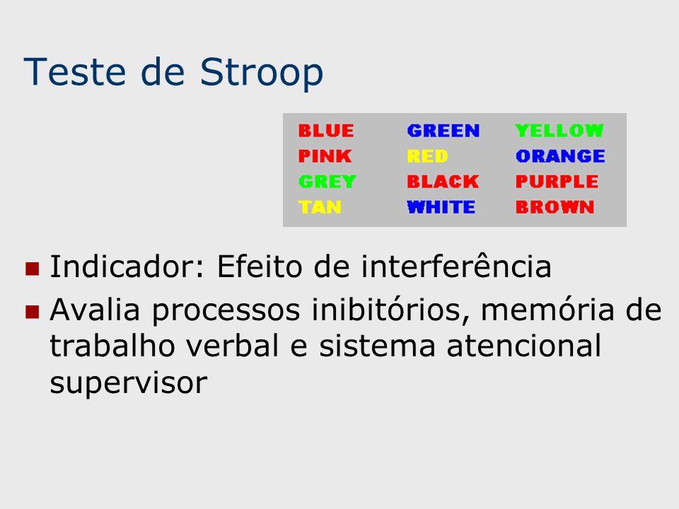 Teste de Stroop Indicador: Efeito de interferência