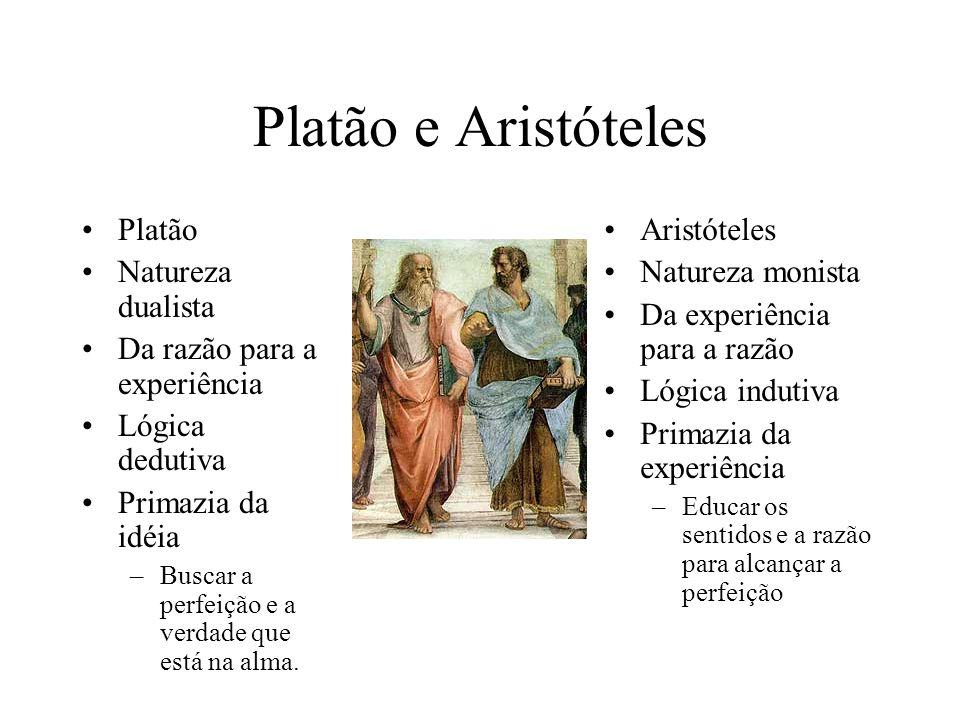 Platão e Aristóteles Platão Natureza dualista