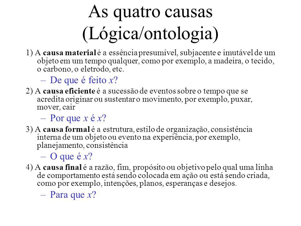 As quatro causas (Lógica/ontologia)