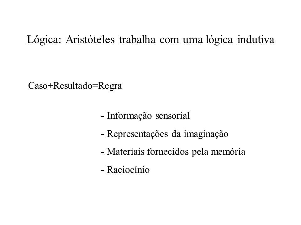 Lógica: Aristóteles trabalha com uma lógica indutiva