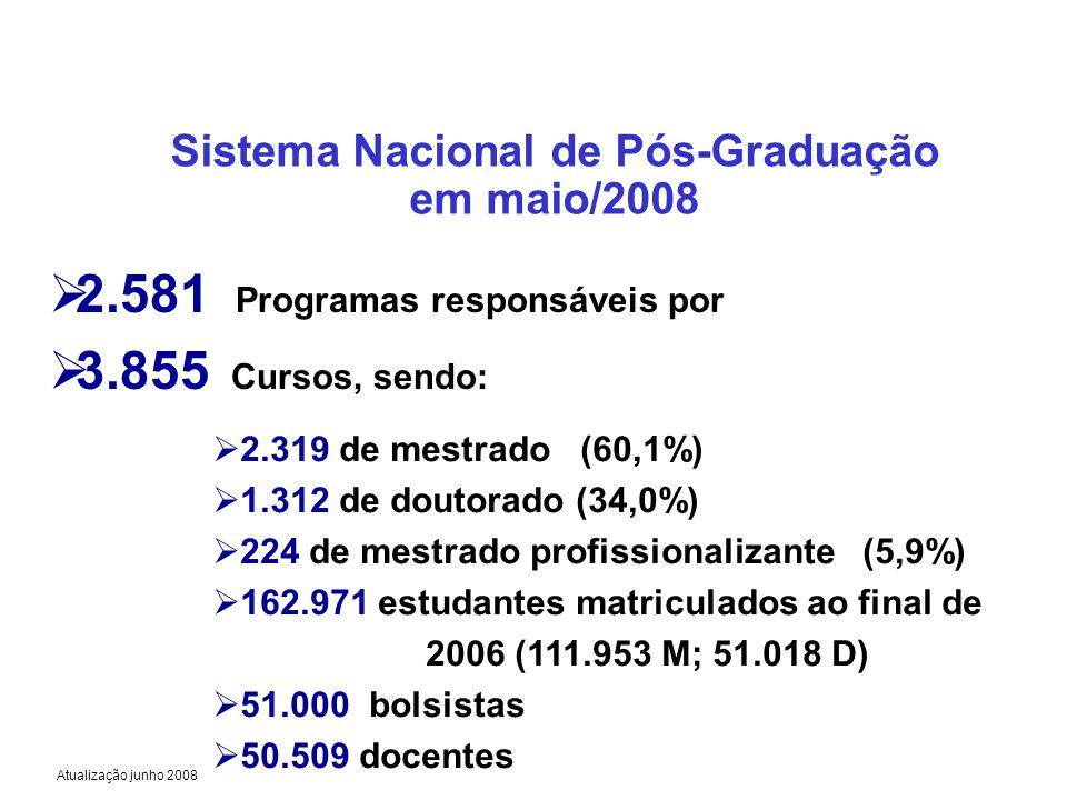 Sistema Nacional de Pós-Graduação em maio/2008