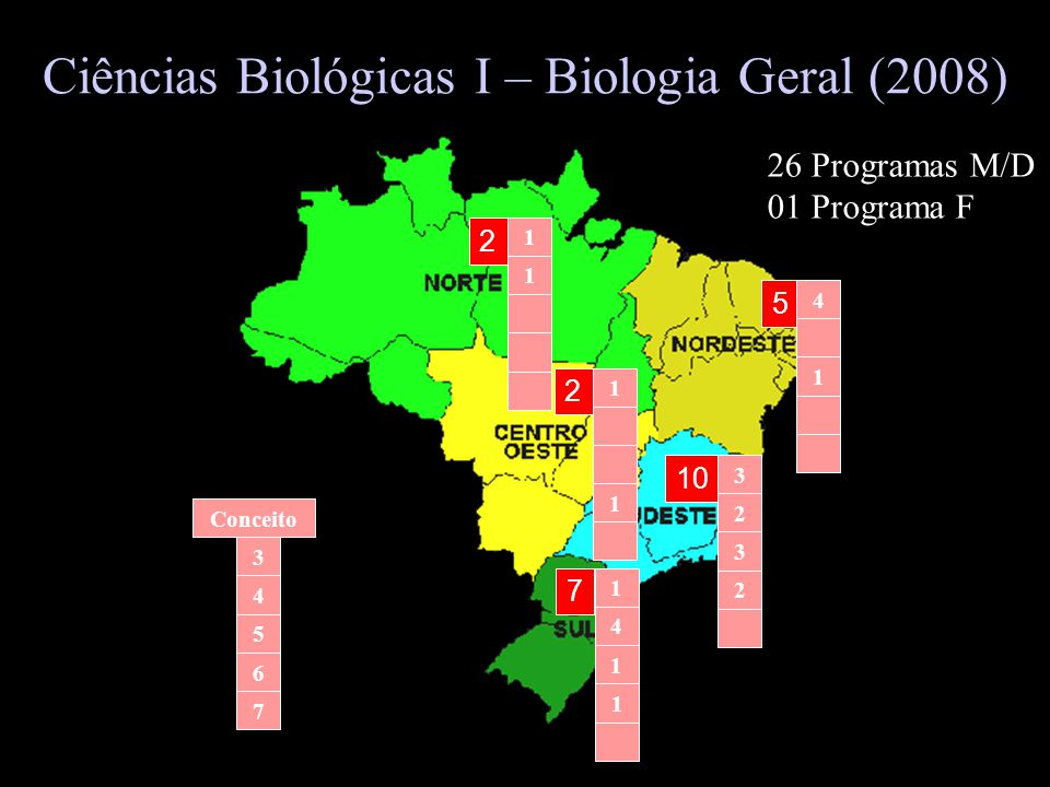 Ciências Biológicas I – Biologia Geral (2008)