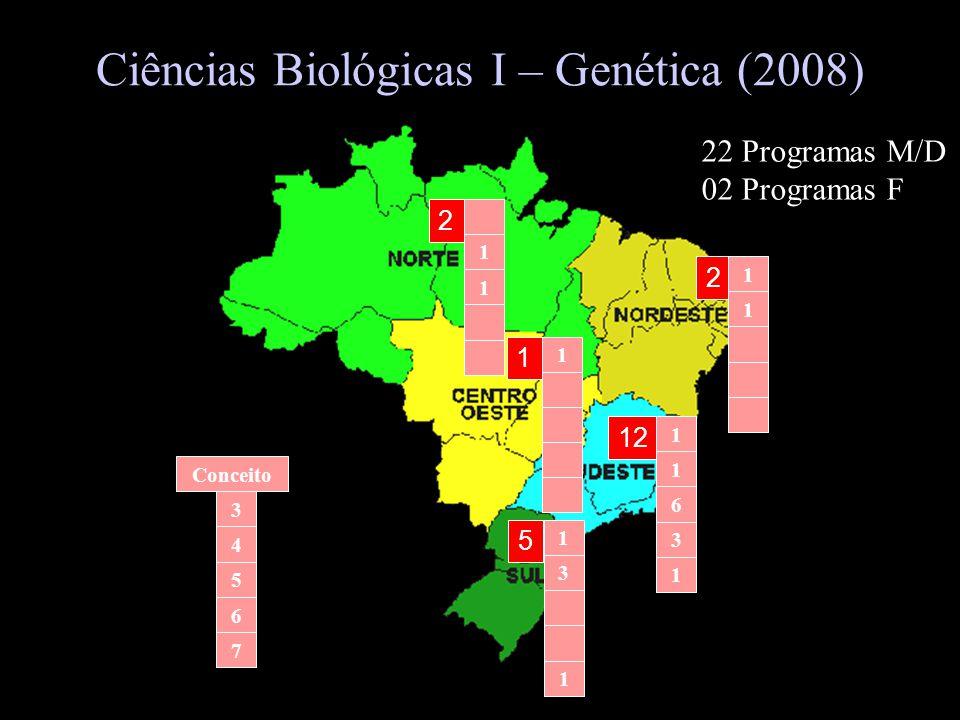 Ciências Biológicas I – Genética (2008)