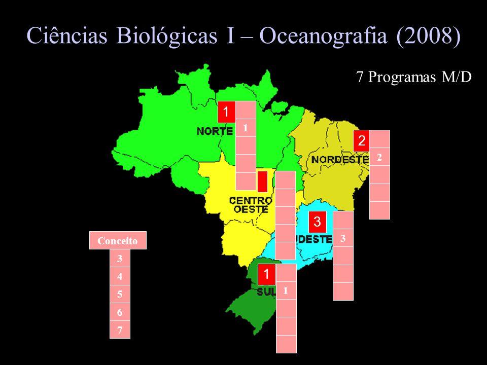 Ciências Biológicas I – Oceanografia (2008)
