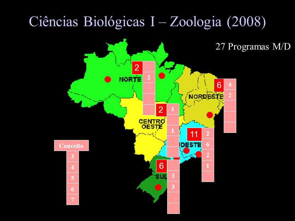 Ciências Biológicas I – Zoologia (2008)
