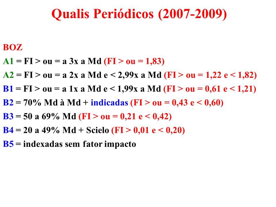 Qualis Periódicos (2007-2009) BOZ