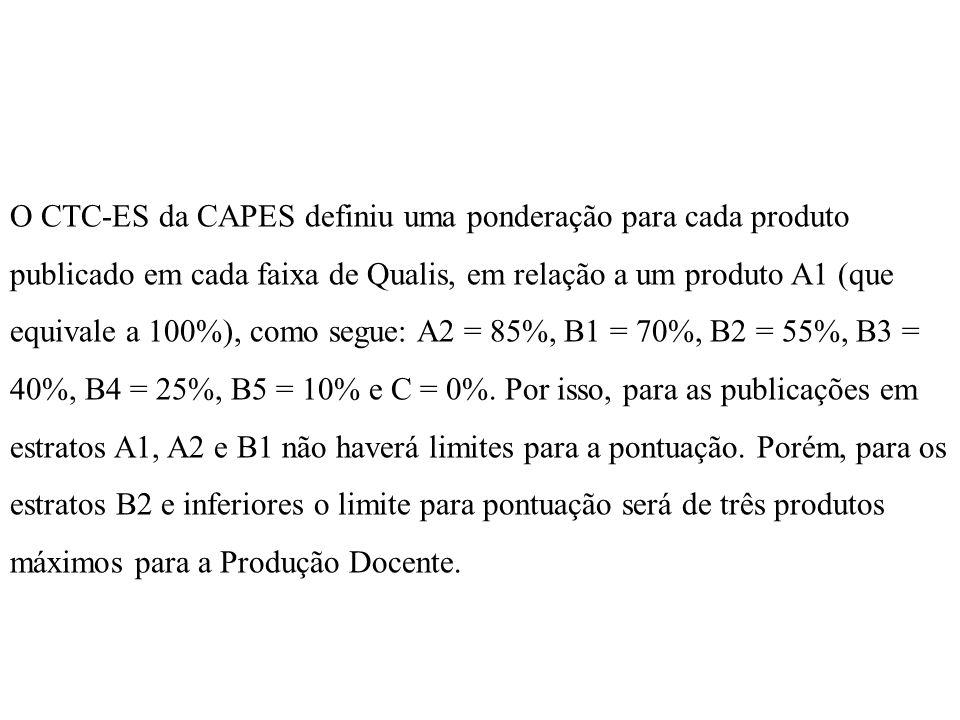 O CTC-ES da CAPES definiu uma ponderação para cada produto publicado em cada faixa de Qualis, em relação a um produto A1 (que equivale a 100%), como segue: A2 = 85%, B1 = 70%, B2 = 55%, B3 = 40%, B4 = 25%, B5 = 10% e C = 0%.