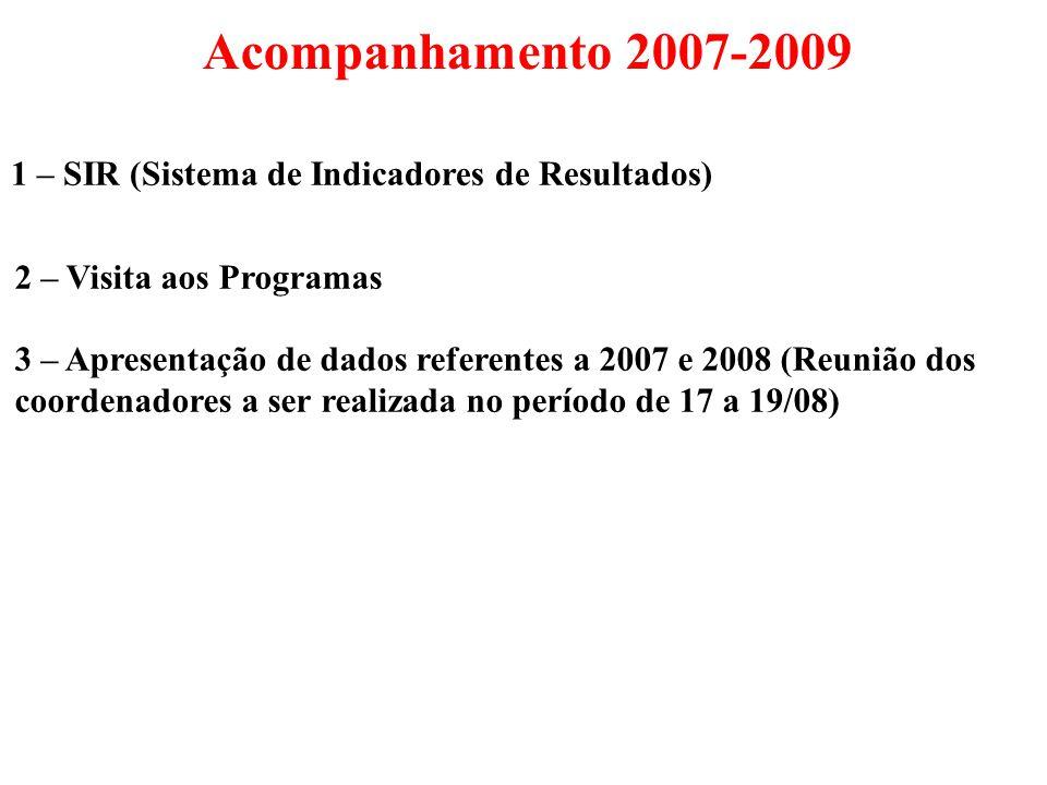 Acompanhamento 2007-2009 1 – SIR (Sistema de Indicadores de Resultados) 2 – Visita aos Programas.