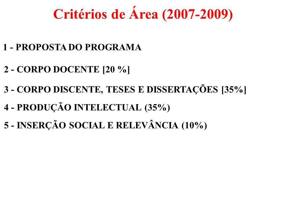 Critérios de Área (2007-2009) 1 - PROPOSTA DO PROGRAMA