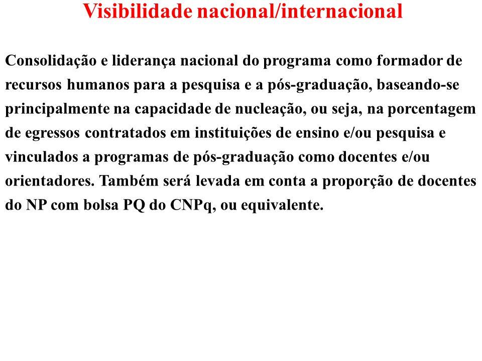Visibilidade nacional/internacional