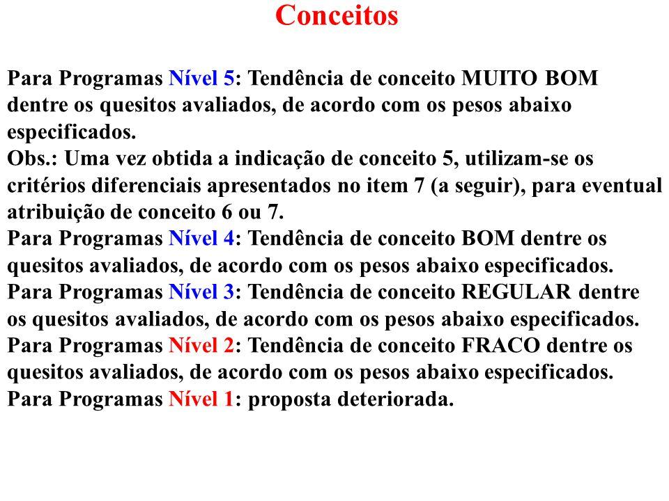 Conceitos Para Programas Nível 5: Tendência de conceito MUITO BOM dentre os quesitos avaliados, de acordo com os pesos abaixo especificados.