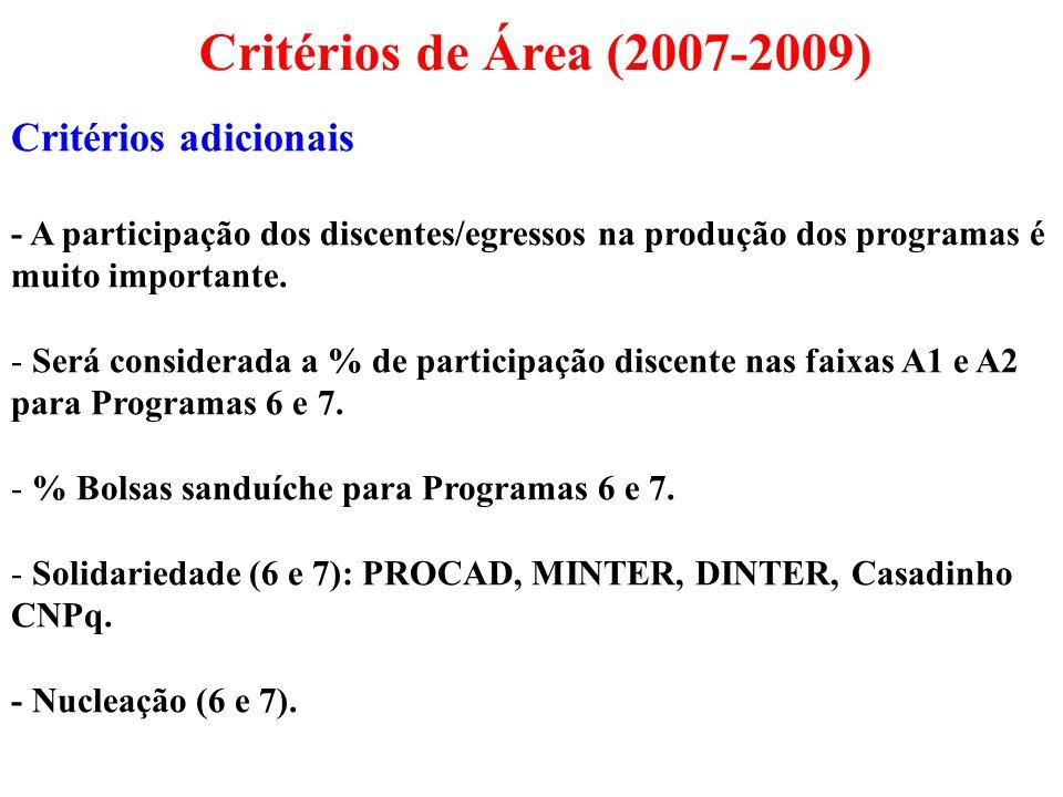 Critérios de Área (2007-2009) Critérios adicionais
