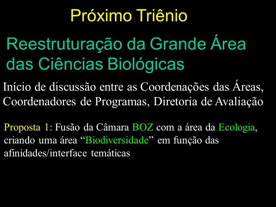 Reestruturação da Grande Área das Ciências Biológicas