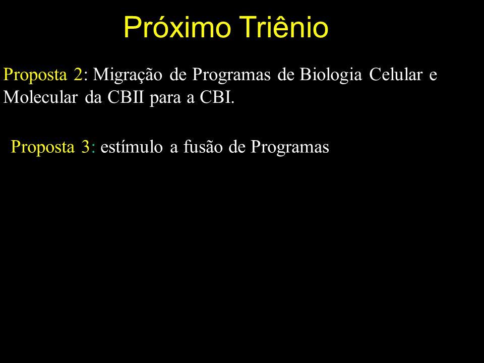 Próximo Triênio Proposta 2: Migração de Programas de Biologia Celular e Molecular da CBII para a CBI.