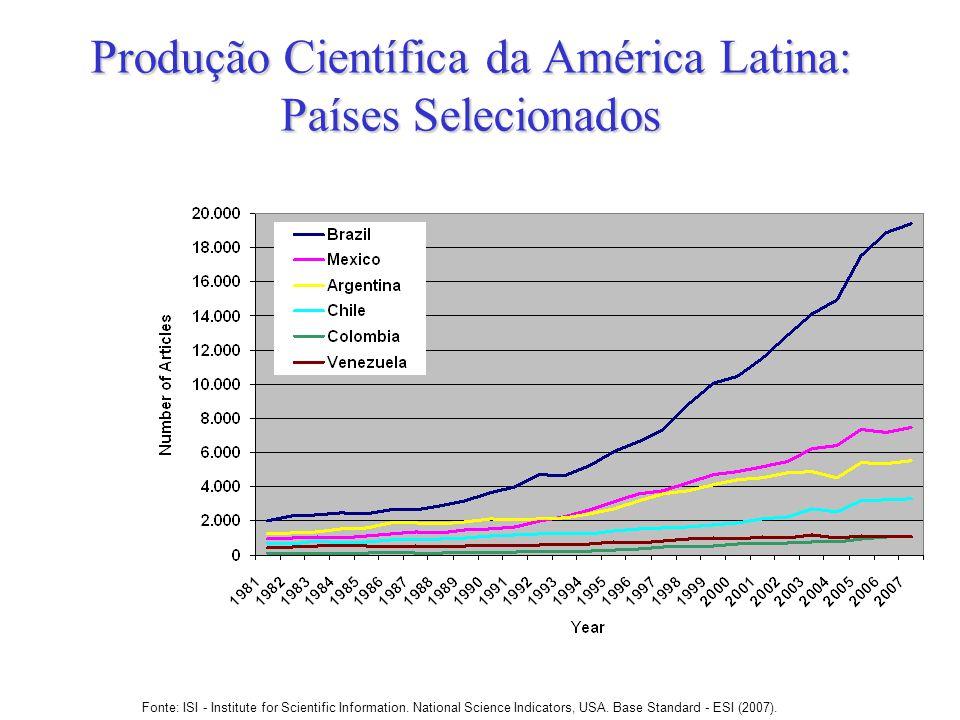 Produção Científica da América Latina: Países Selecionados