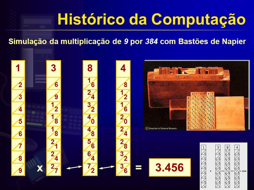 Simulação da multiplicação de 9 por 384 com Bastões de Napier