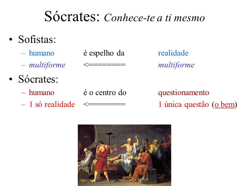 Sócrates: Conhece-te a ti mesmo