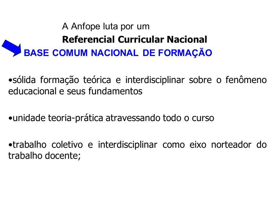 A Anfope luta por um Referencial Curricular Nacional. BASE COMUM NACIONAL DE FORMAÇÃO.