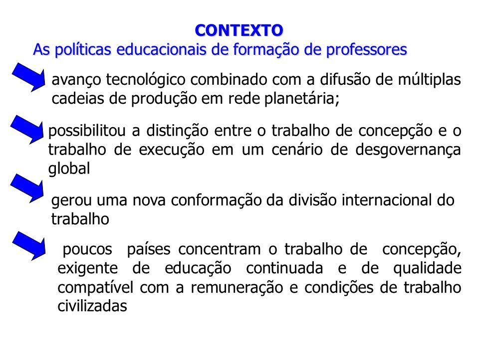 CONTEXTO As políticas educacionais de formação de professores.