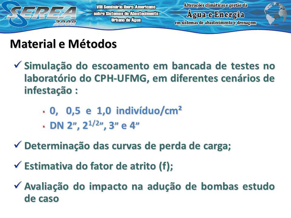 Material e Métodos Simulação do escoamento em bancada de testes no laboratório do CPH-UFMG, em diferentes cenários de infestação :