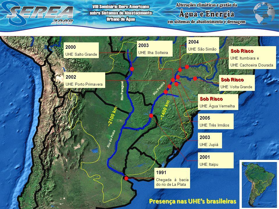 Presença nas UHE's brasileiras