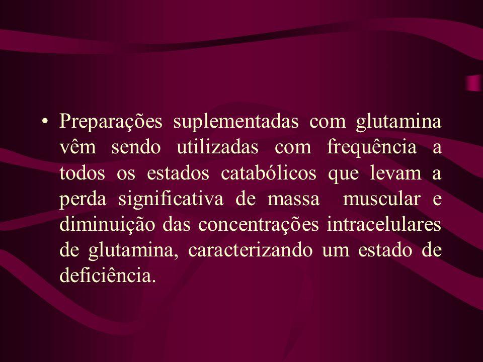 Preparações suplementadas com glutamina vêm sendo utilizadas com frequência a todos os estados catabólicos que levam a perda significativa de massa muscular e diminuição das concentrações intracelulares de glutamina, caracterizando um estado de deficiência.