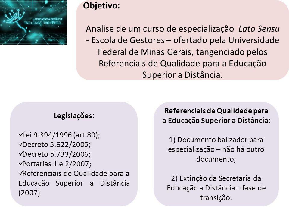 Referenciais de Qualidade para a Educação Superior a Distância:
