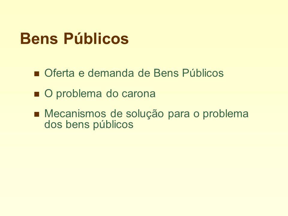 Bens Públicos Oferta e demanda de Bens Públicos O problema do carona