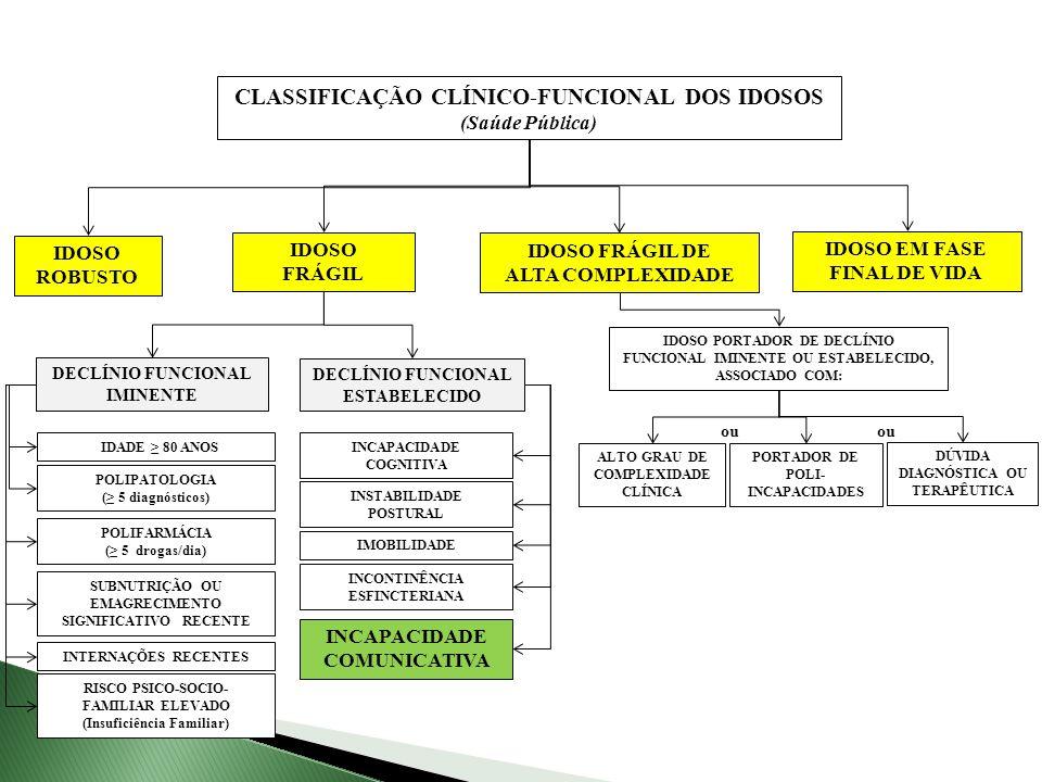 CLASSIFICAÇÃO CLÍNICO-FUNCIONAL DOS IDOSOS