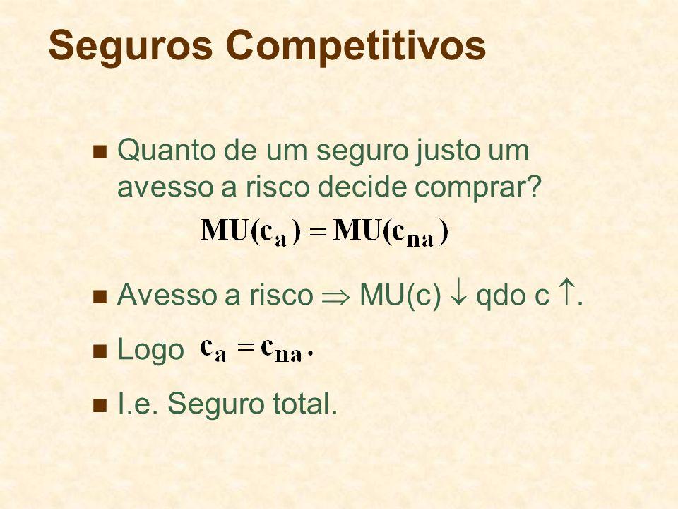 Seguros Competitivos Quanto de um seguro justo um avesso a risco decide comprar Avesso a risco  MU(c)  qdo c .