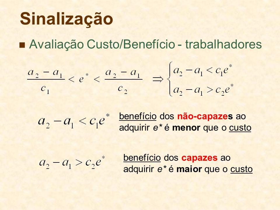 Sinalização Avaliação Custo/Benefício - trabalhadores