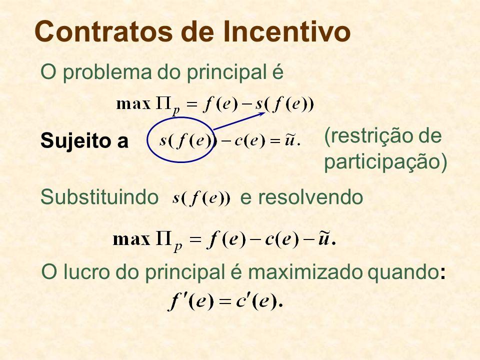 Contratos de Incentivo