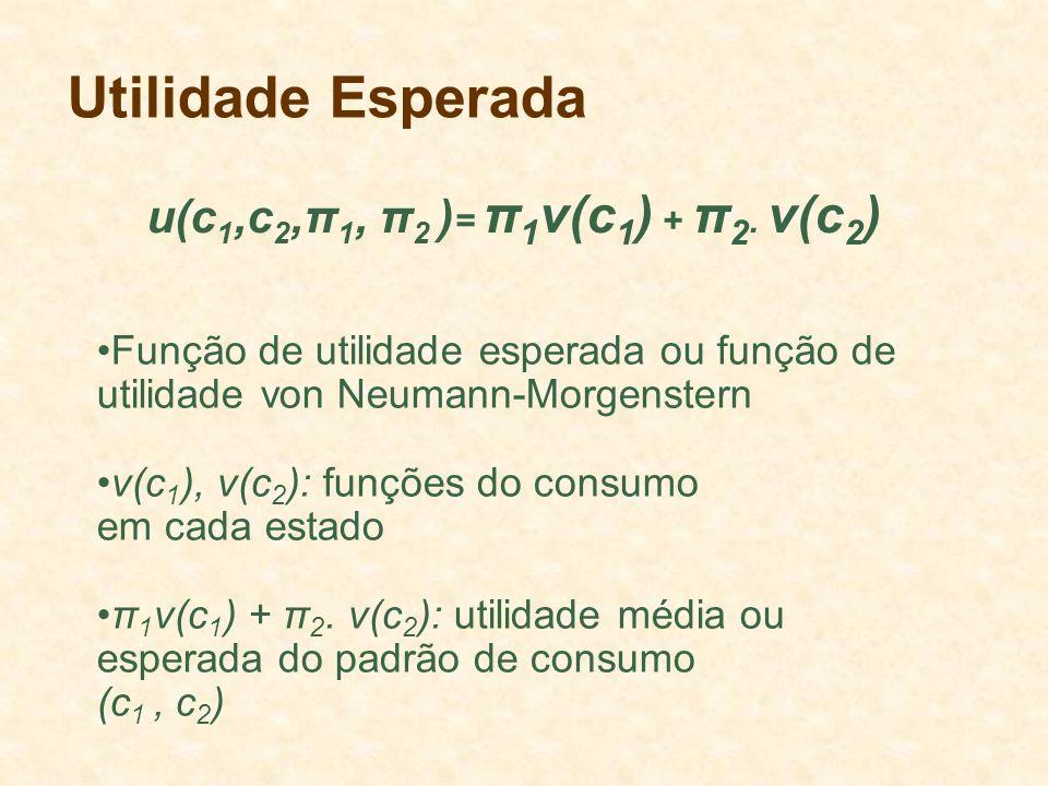 Utilidade Esperada u(c1,c2,π1, π2 )= π1v(c1) + π2. v(c2)