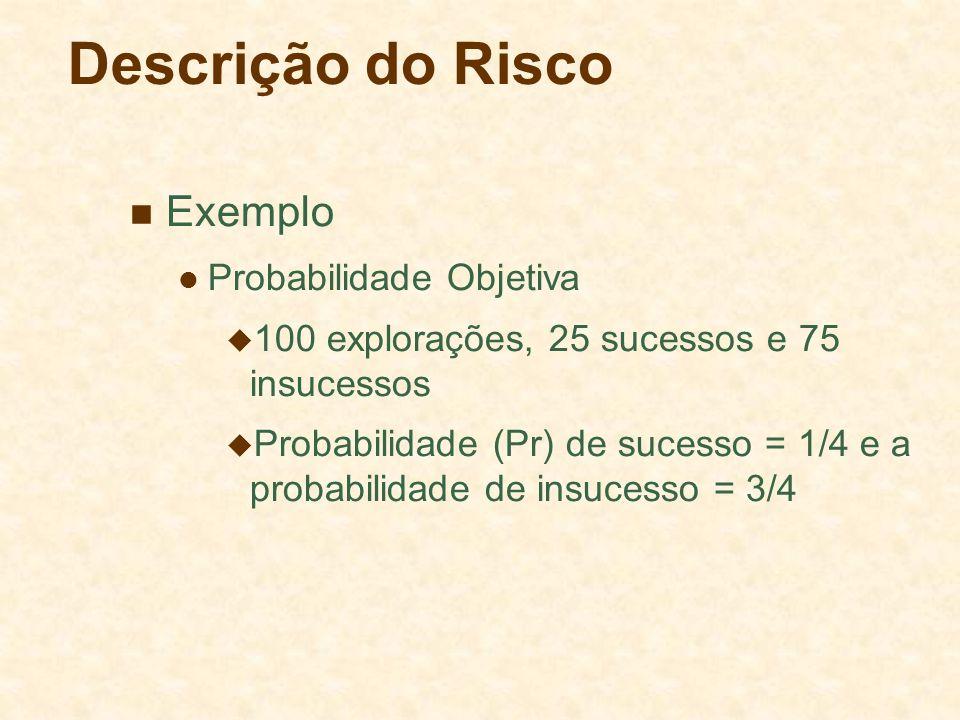Descrição do Risco Exemplo Probabilidade Objetiva