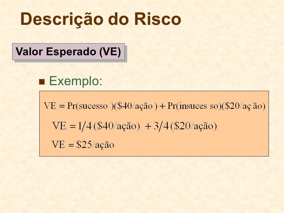 Descrição do Risco Valor Esperado (VE) Exemplo: 10