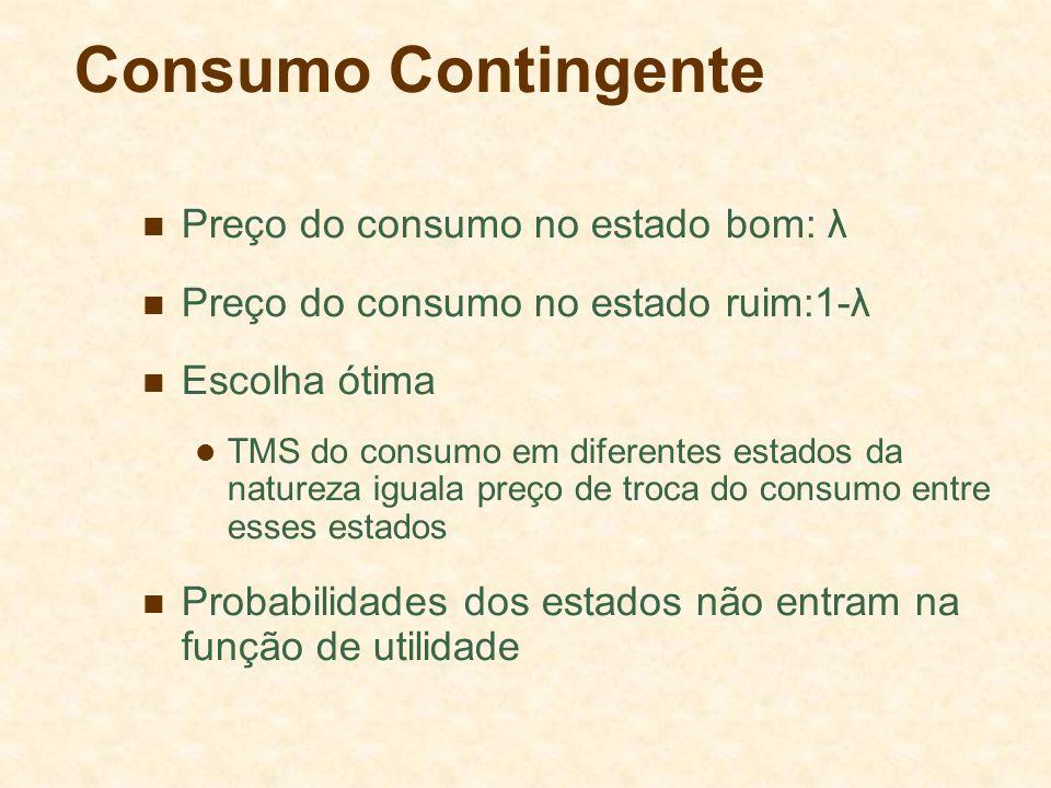 Consumo Contingente Preço do consumo no estado bom: λ