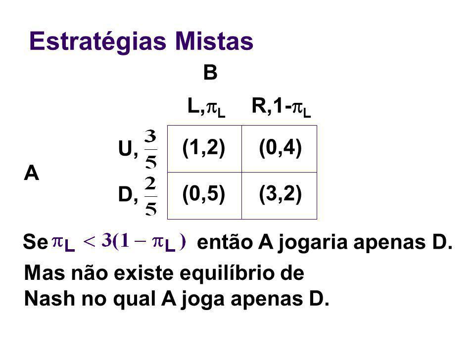 Estratégias Mistas B L,pL R,1-pL U, (1,2) (0,4) A D, (0,5) (3,2) Se