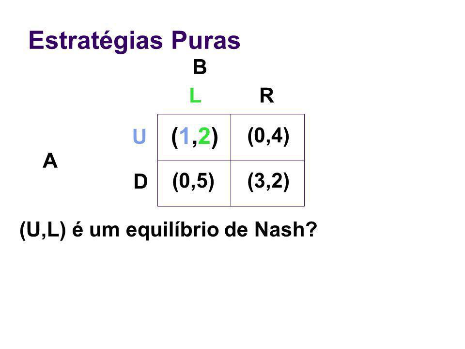 Estratégias Puras (1,2) B L R U (0,4) A D (0,5) (3,2)