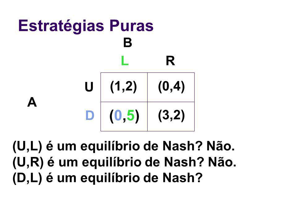 Estratégias Puras (0,5) B L R U (1,2) (0,4) A D (3,2)