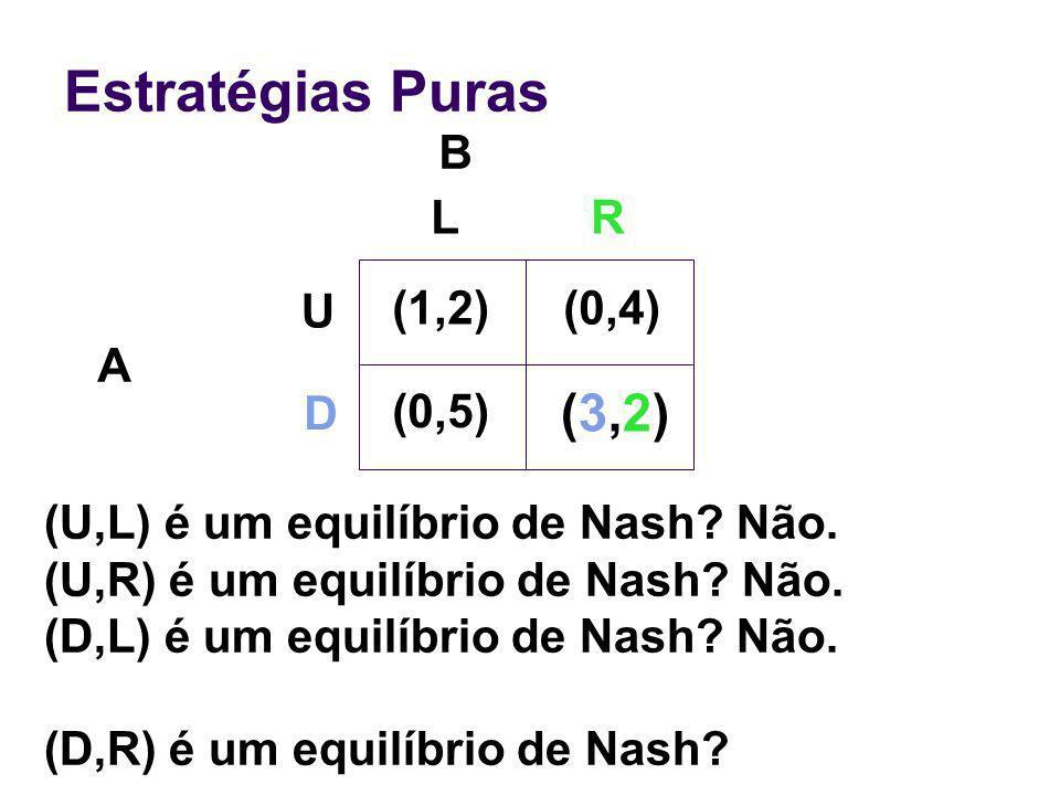 Estratégias Puras (3,2) B L R U (1,2) (0,4) A D (0,5)