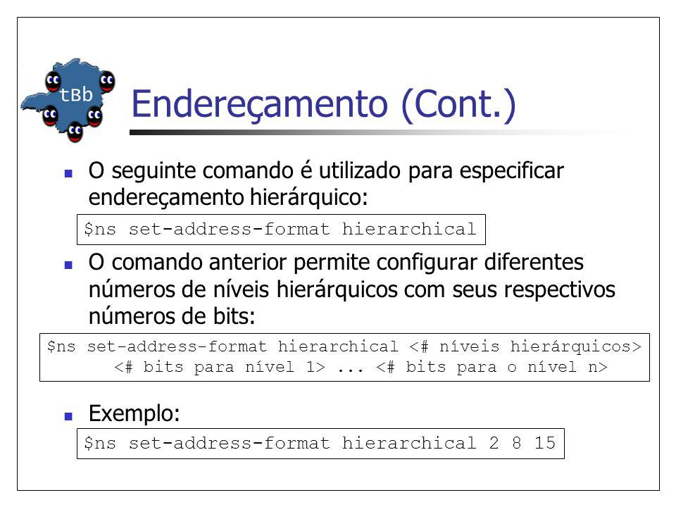 Endereçamento (Cont.) O seguinte comando é utilizado para especificar endereçamento hierárquico: