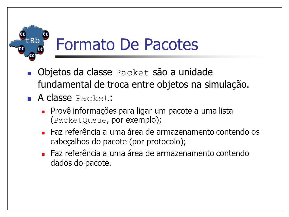 Formato De Pacotes Objetos da classe Packet são a unidade fundamental de troca entre objetos na simulação.