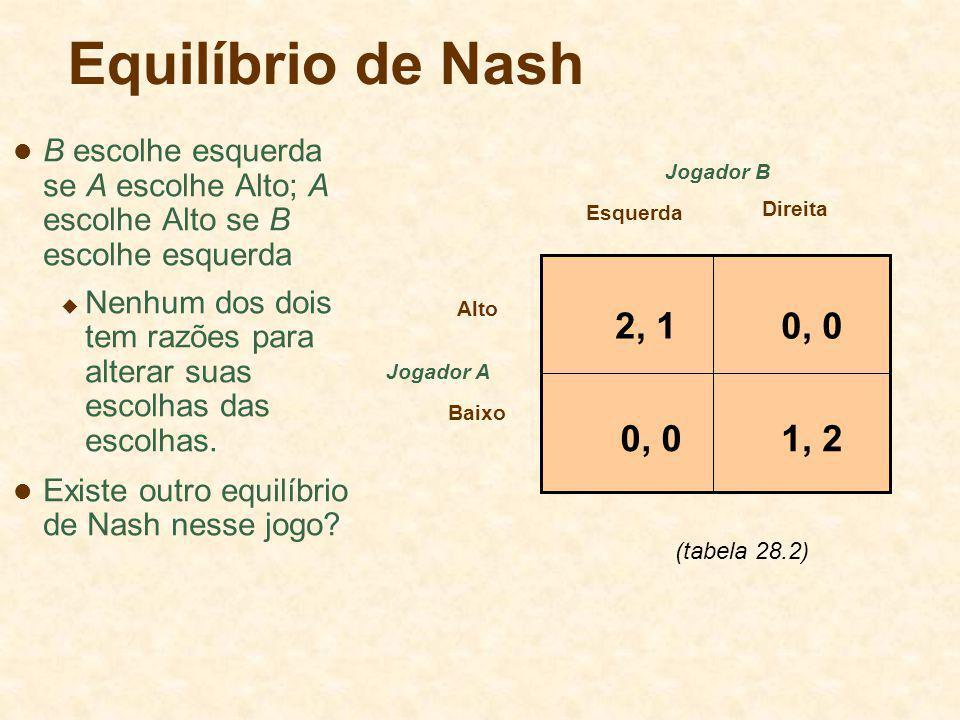 Equilíbrio de Nash B escolhe esquerda se A escolhe Alto; A escolhe Alto se B escolhe esquerda.