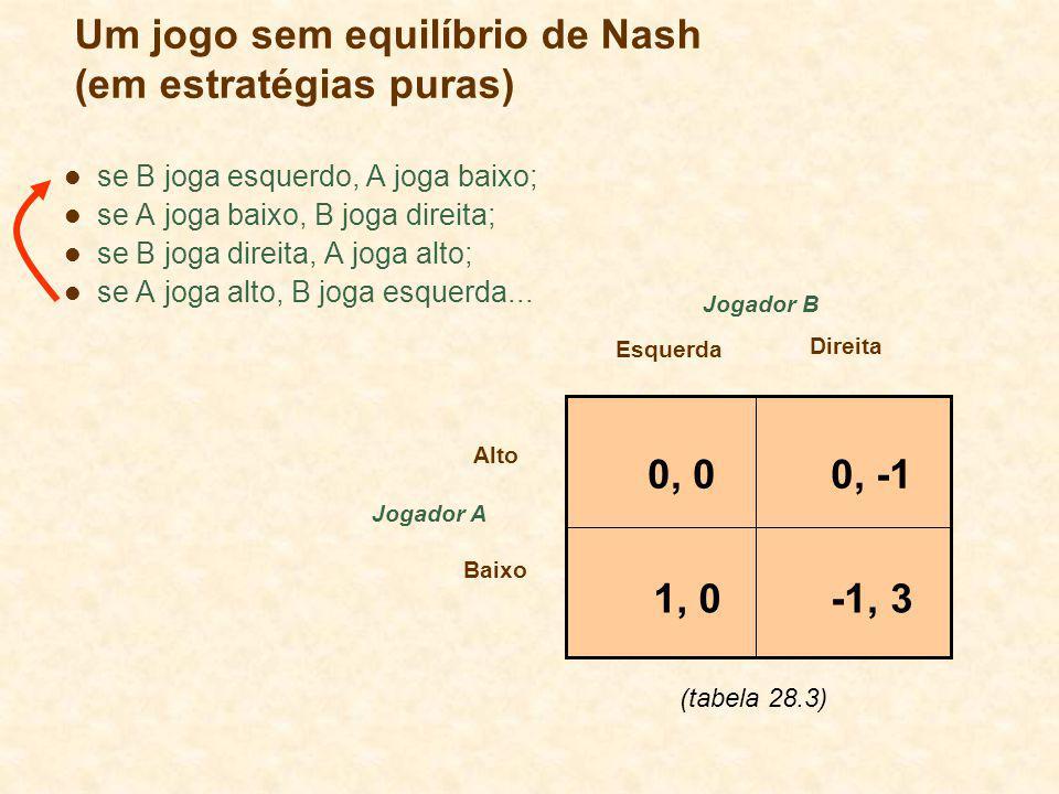 Um jogo sem equilíbrio de Nash (em estratégias puras)