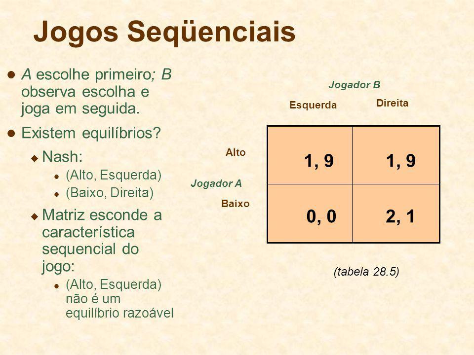 Jogos Seqüenciais A escolhe primeiro; B observa escolha e joga em seguida. Existem equilíbrios Nash: