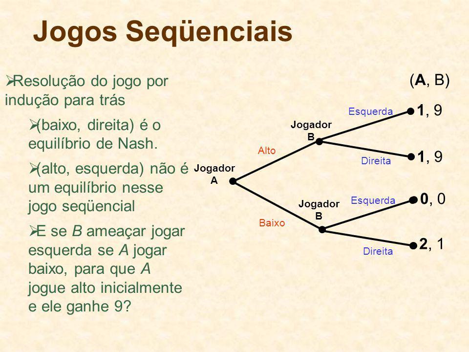 Jogos Seqüenciais Resolução do jogo por indução para trás (A, B)
